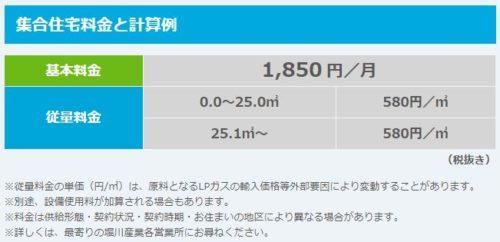 堀川産業の標準料金表(長野県の集合住宅)