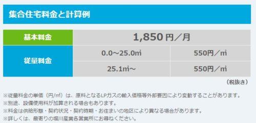 堀川産業の標準料金表(関東エリアの集合住宅)