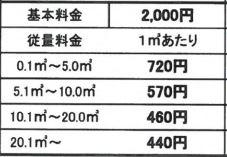 日通プロパンの標準料金(佐賀県)