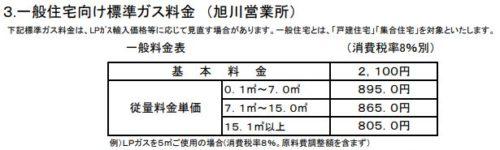日通プロパンの標準料金(北海道の旭川)