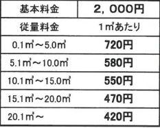 日通プロパンの標準料金(大分県)