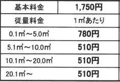 日通プロパンの標準料金(宮崎県)