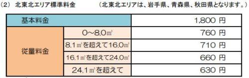 日通プロパンの標準料金(岩手、青森、秋田)