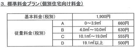 日通プロパンの標準料金(広島県)