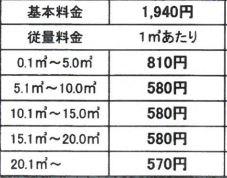 日通プロパンの標準料金(熊本県)