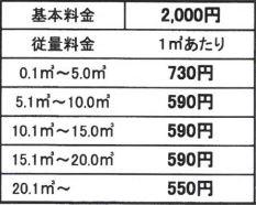 日通プロパンの標準料金(福岡県)