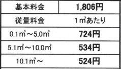 日通プロパンの標準料金(長崎県)