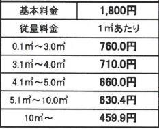 日通プロパンの標準料金(鹿児島県)