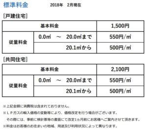 東上ガスの料金表