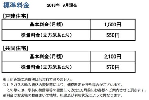 山二ガスの標準料金表