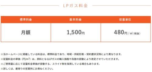 昭和ガスの標準料金