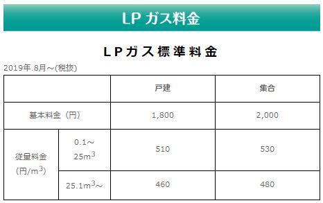 神谷燃料の標準料金表