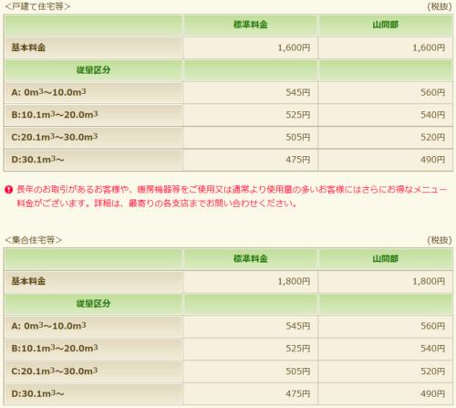 新日本ガス 料金表