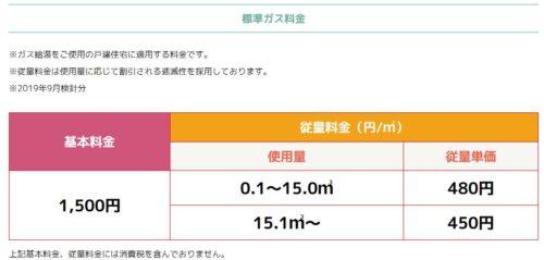 標準料金表(エネサンス関東)