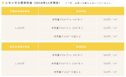 標準料金表(レモンガス)