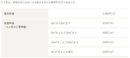 標準料金表(東邦液化ガスの集合住宅)