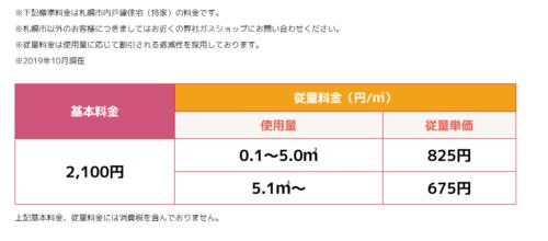 戸建住宅料金(エネセンス北海道)
