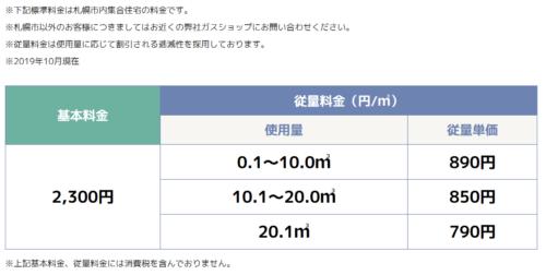 集合住宅料金(エネセンス北海道)